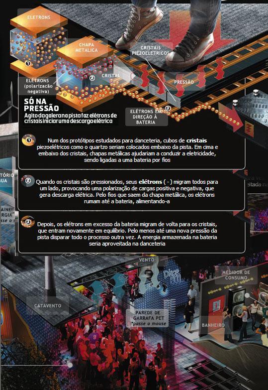 Imagem: planetasustentavel.abril.com.br
