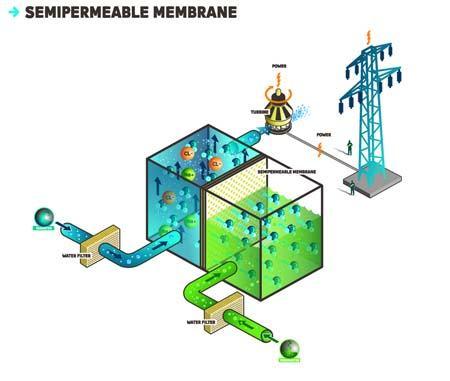 Imagem: info.abril.com.br