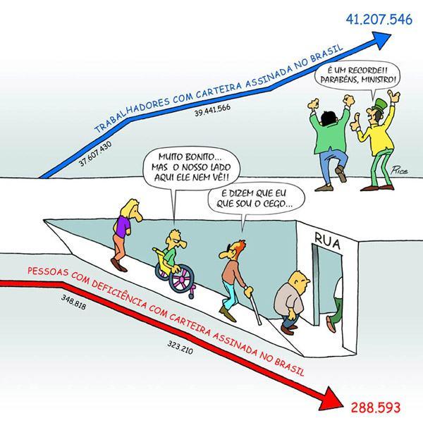 Deficientes físicos: empregos no Brasil. Charge