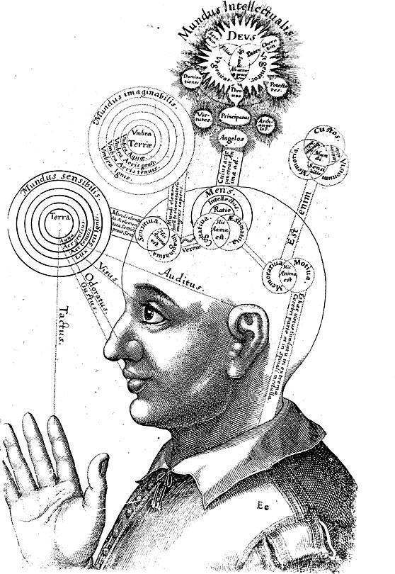 Representacao-da-consciência-Robert-Fudd-Bewusstsein